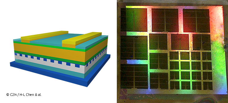 Ultrathin GaAs solar cells reach 20%